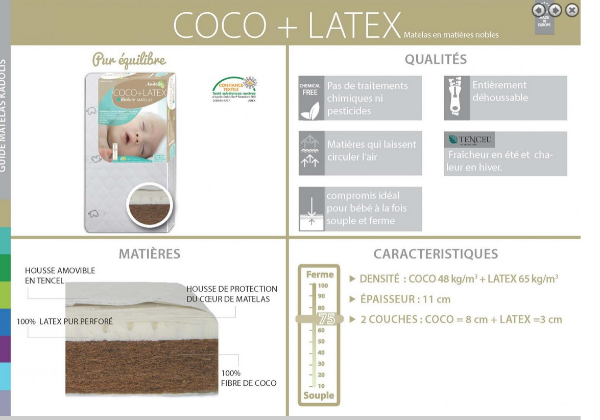coco latex kadolis